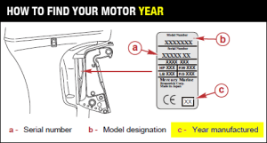 motor_year